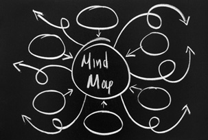 mind map dans le seo