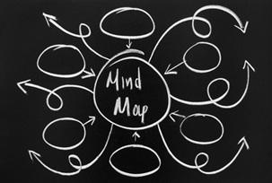 mind map dans le seo